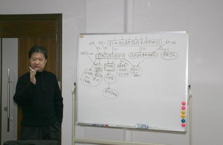 示企业的发展组织结构图